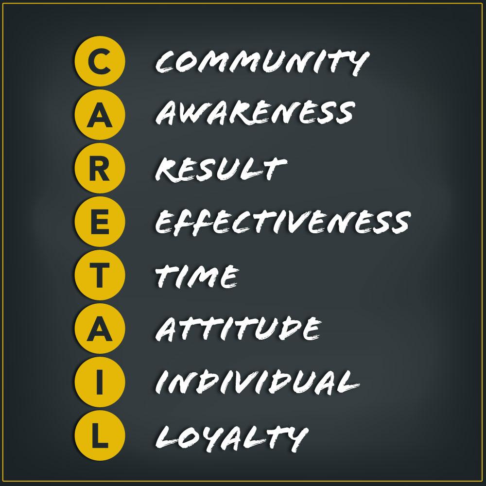Caretail - Cosa Facciamo